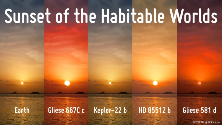 PHL_Sunset_Habitable_Worlds